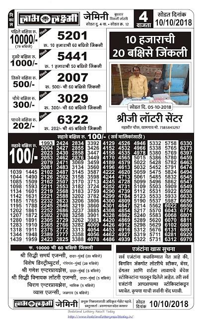 Labh Laxmi Lottery Result