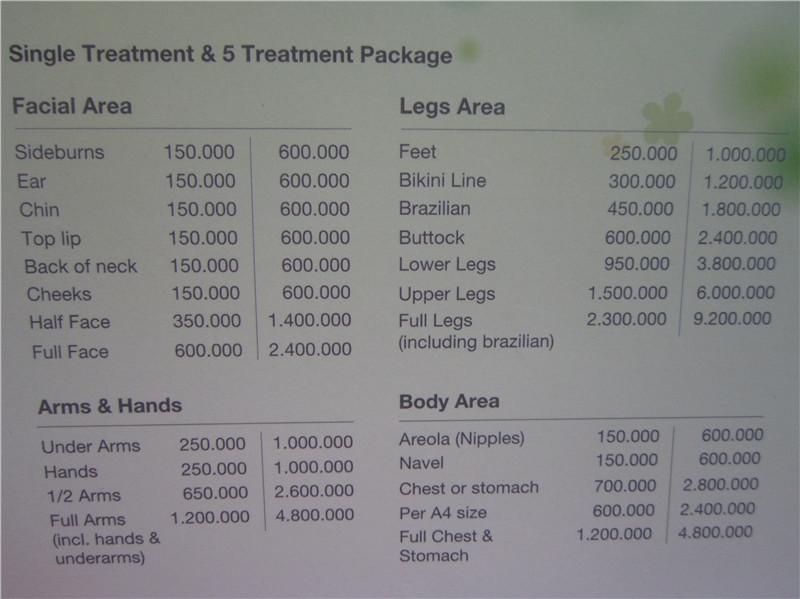Daftar Harga Laser Natasha Skin Care Classycloud Co
