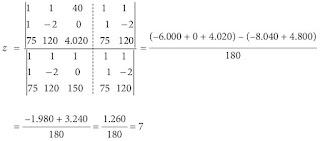 Nilai variabel z metode matriks