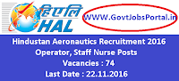 Hindustan Aeronautics Recruitment