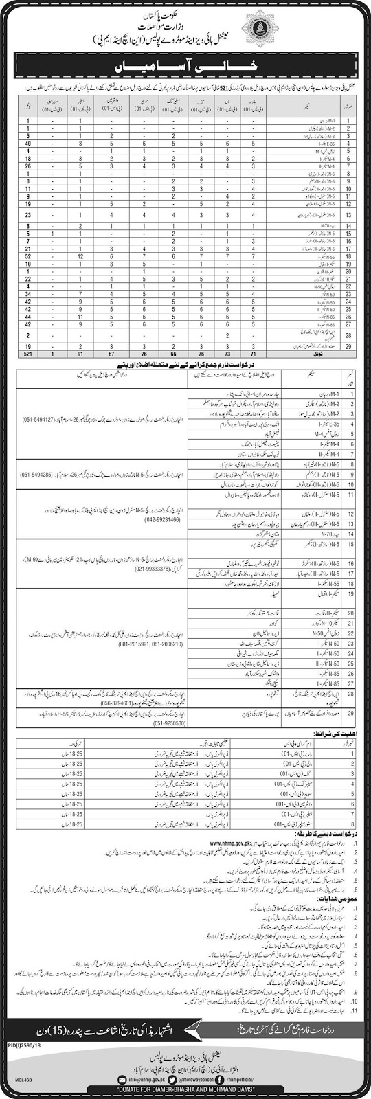 Jobs Vacancies In National Highways And Motorway Police 9 December 2018