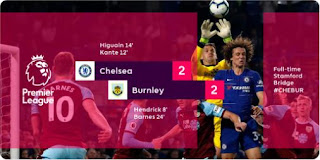 Chelsea vs Burnley 2-2 Full Highlights