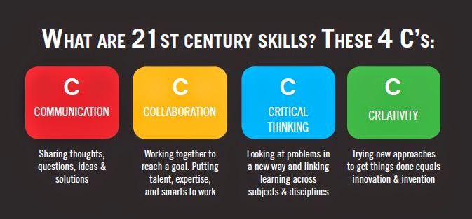 Teachers for the 21st Century