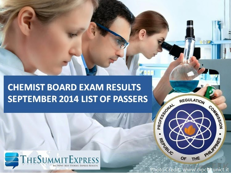 List of Passers: Chemist Board Exam Results September 2014