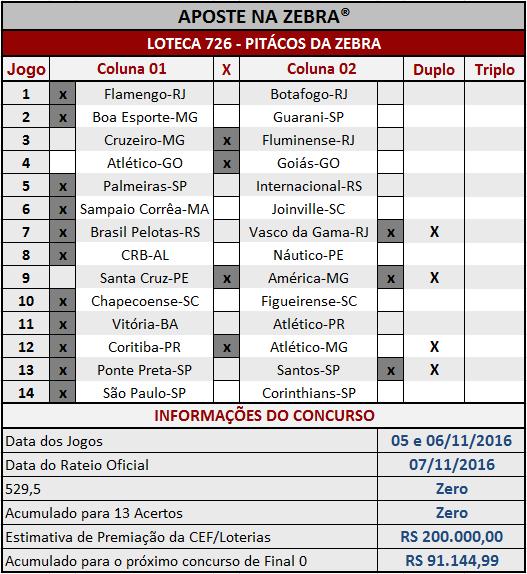 LOTECA 726 - PALPITES / PITÁCOS DA ZEBRA 01
