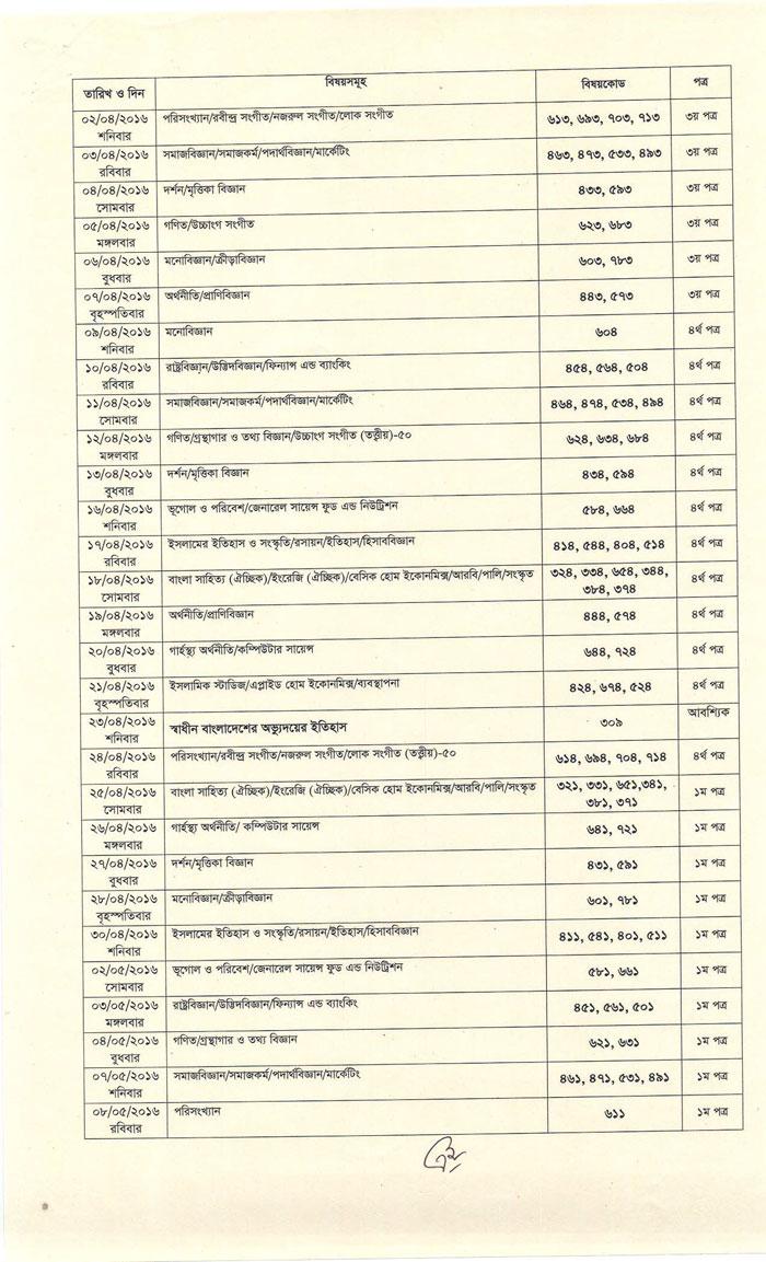 2014 Degree Routine PDF Download