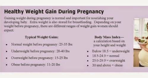 Cara Meningkatkan Berat Badan Anak 2 Tahun