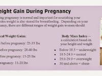Cara Meningkatkan Berat Badan Saat Hamil