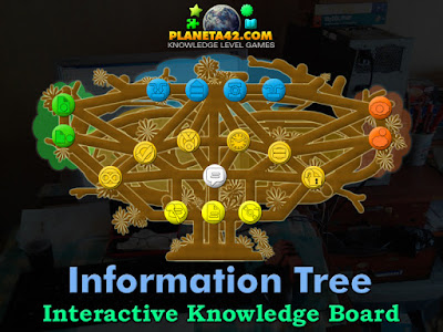 Information Tree Game