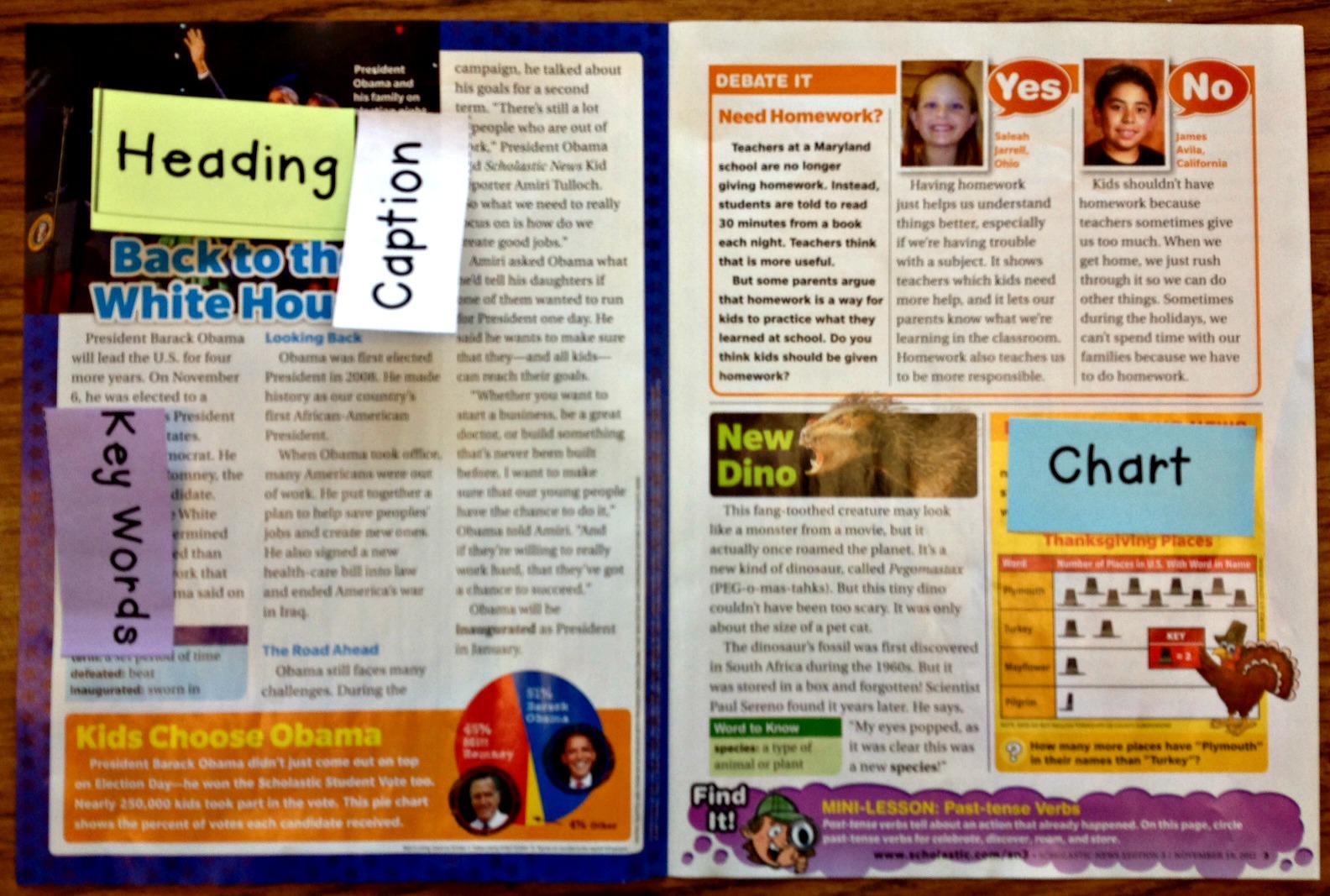 Scholastic News Nonfiction Text Features Amp Star Retells