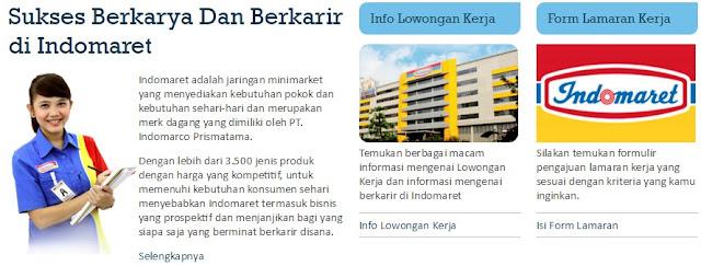 Lowongan Kerja Indomaret Kabupaten Subang Terbaru 2020