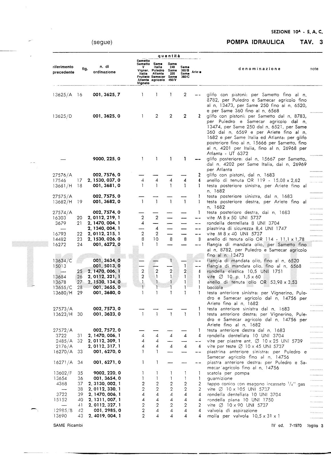 InfoTrattore.it: Manuale (esploso meccanico) Stazione