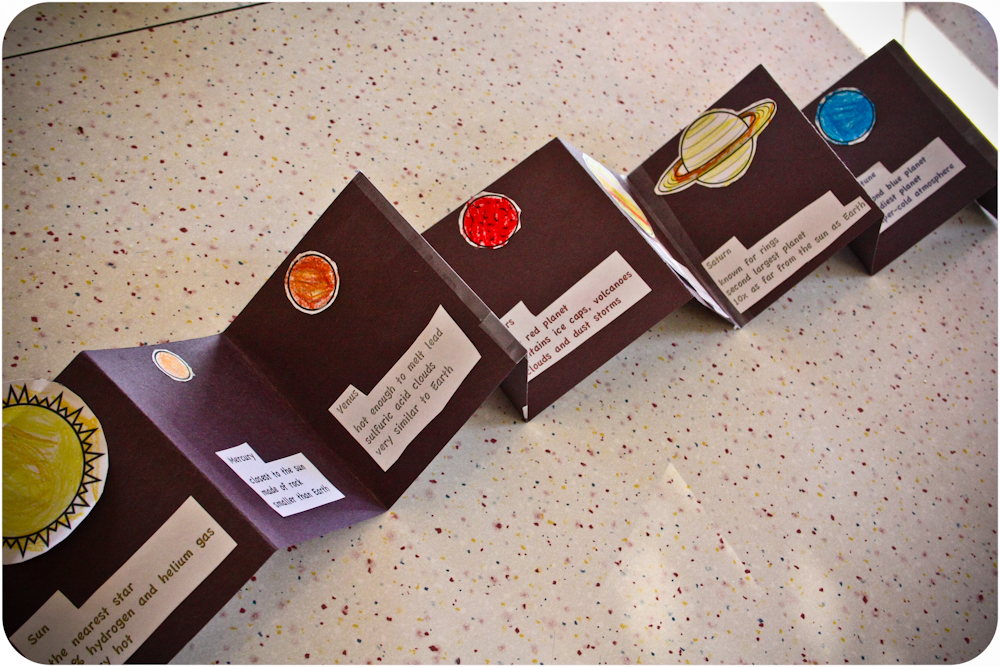 Solar System Templates for Foldables - Pics about space