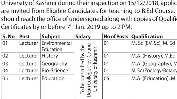 Lecturer  Education, Bio Science, Geography, History, EV ) Jobs -2019