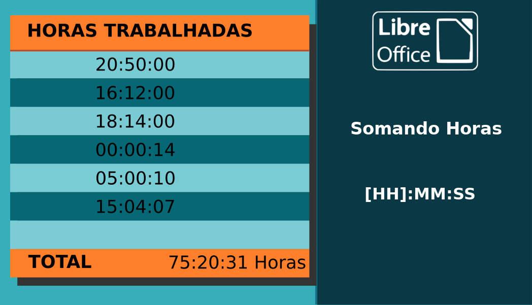 Somando horas no LibreOffice Calc