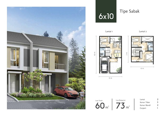Tipe Sabak 6x10  Synthesis Homes