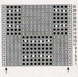 tejido gráfico esquema