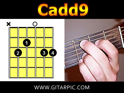 Tutorial kunci gitar tabs gitar lirik lagu gitarpic kunci gitar guitar chords cadd9 reheart Choice Image