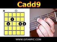 kunci gitar / guitar chords  Cadd9