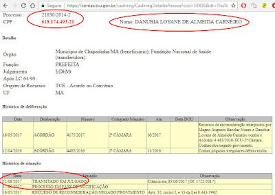 Ex-prefeita de Chapadinha, Danúbia Carneiro, INELEGÍVEL