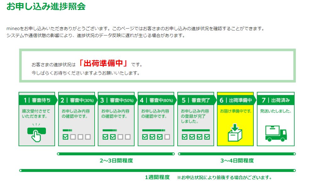 mineoは申込の進捗状況を確認可能