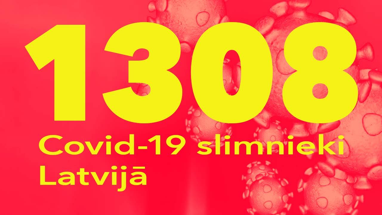 Koronavīrusa saslimušo skaits Latvijā 14.08.2020.