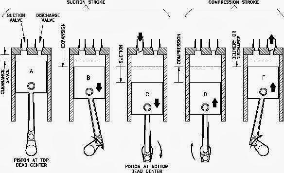 krank wiring diagram