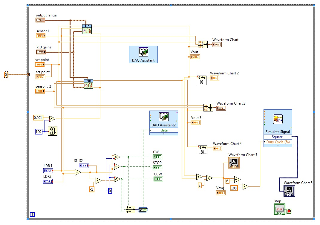hight resolution of labview block diagram