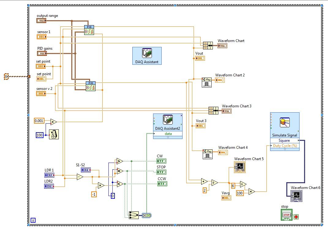medium resolution of labview block diagram