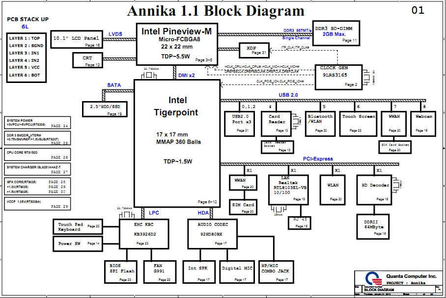 gateway dx4860 motherboard schematic on