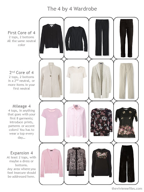 a casual, cool-weather 4 by 4 Wardrobe in black, beige and pink