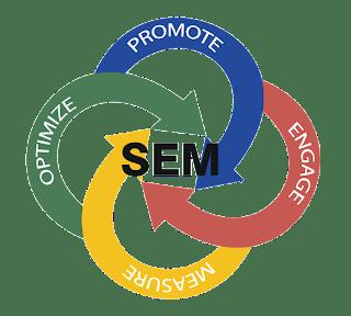 SEM | SEO SERVICE IN BANGALORE