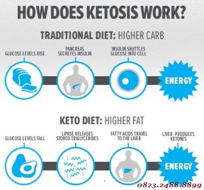 VCO Terbaik Pendamping Diet Anda