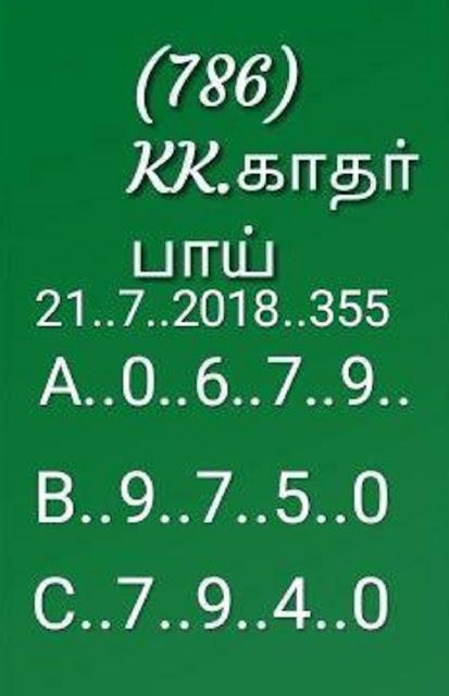 kerala lottery Karunya KR-355 on 21-07-2018 abc all board guessing by KK