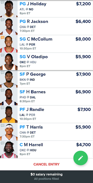 Fanduel NBA Lineup for 1.5.17