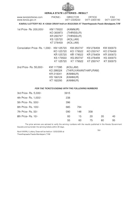 KAIRALI (K-1395) Kerala Lottery Result on  March 06, 2009.