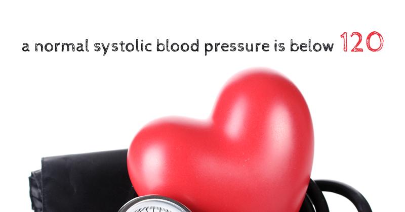 Contoh Skripsi Kedokteran:Hubungan Indeks Massa Tubuh Dengan Tekanan Darah