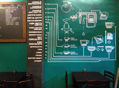 Image result for kelab kopi batu pahat