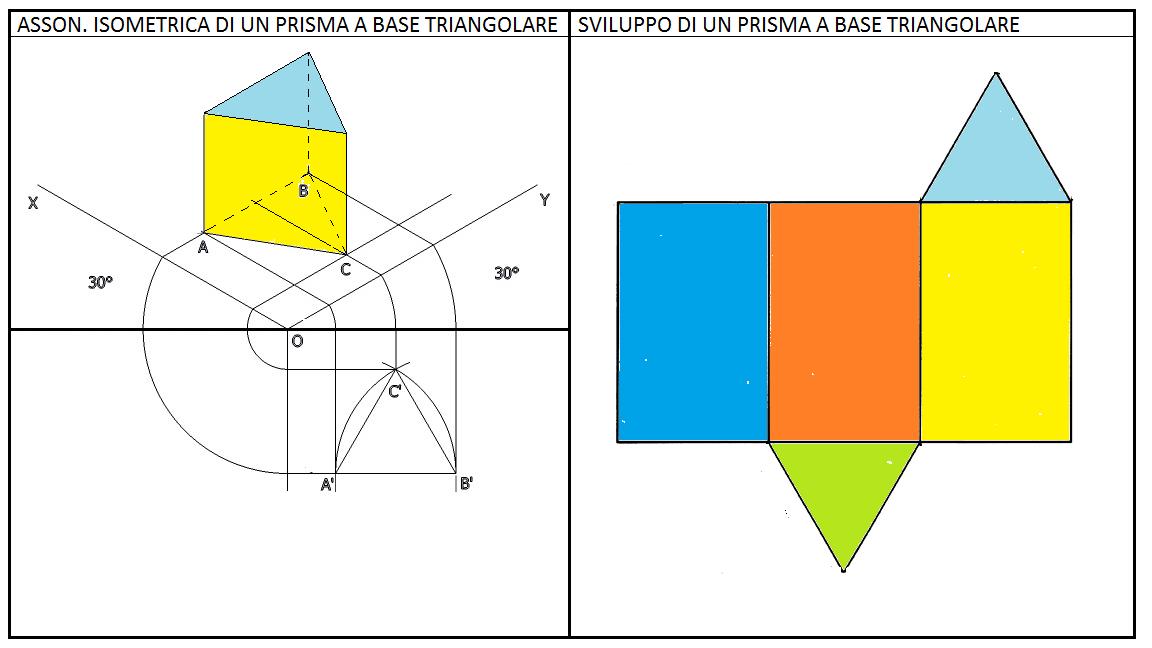 Tecnodany disegno seconde for Disegno del piano di costruzione