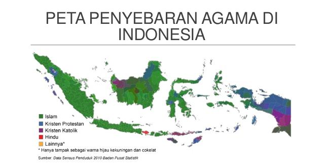 Persebaran Agama Kristiani, Islam, dan Agama Lain di Indonesia pada Masa Kolonial