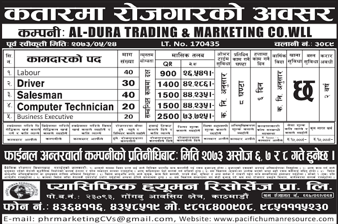 Jobs For Nepali In Qatar Salary- Rs.73,725/
