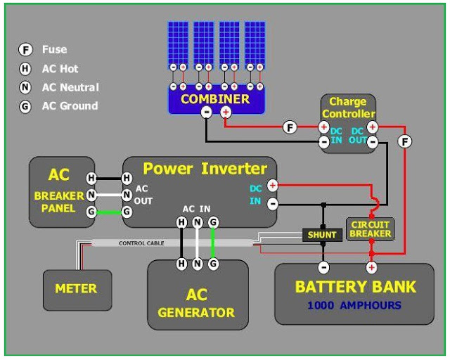 Very Important Basics for an Electrical Engineer - Electrical ...