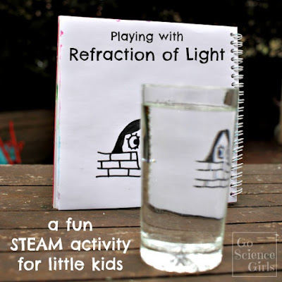 https://gosciencegirls.com/refraction-light-glass-water-play-steam-kids/