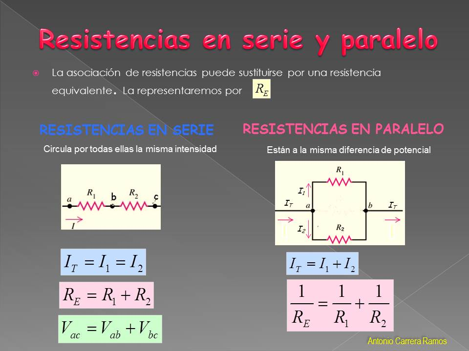 Circuito Paralelo Y En Serie : Ayudadelprofe fórmulas circuitos en serie y en paralelo