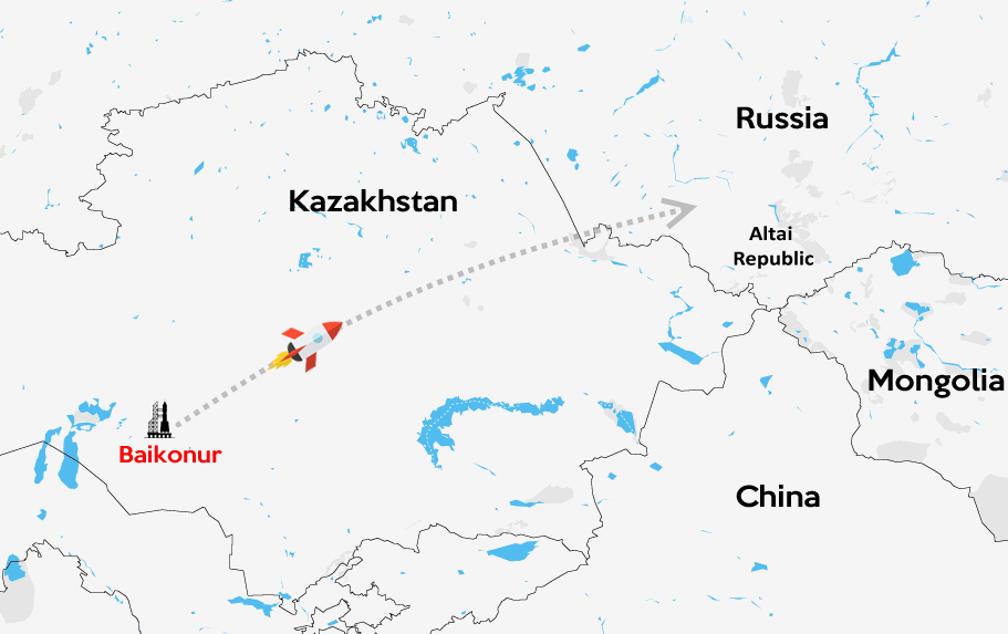 Flight path of rockets launched from the Baikonur Cosmodrome