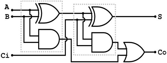 Learn Programming Of C, C++, VHDL, Matlab etc: Design Half