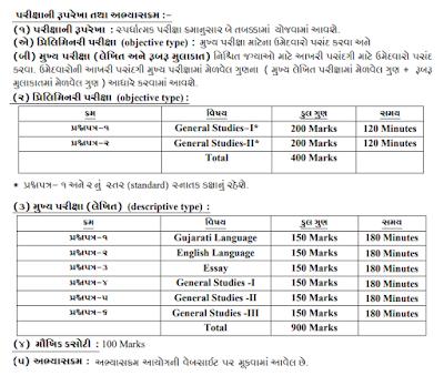Gujarati Education GPSC