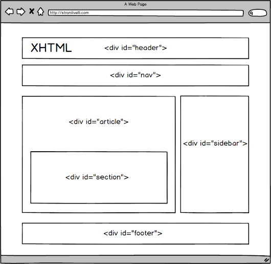 Differenze fra XHTML e HTML5