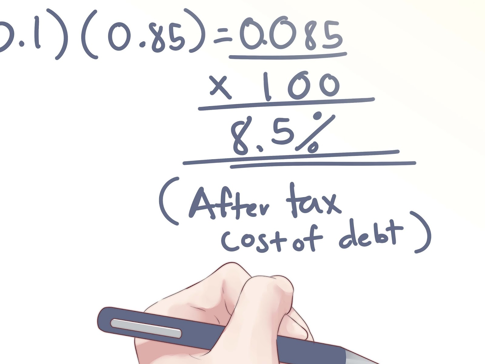 Definition of cost of debt