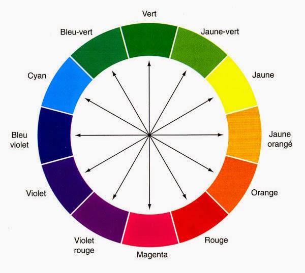 maquillage des yeux choisissez la bonne couleur big blog beaut. Black Bedroom Furniture Sets. Home Design Ideas